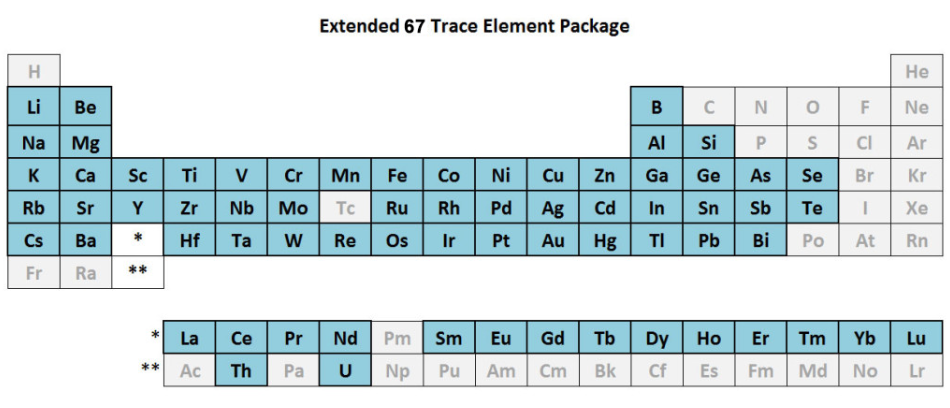 67-element-package