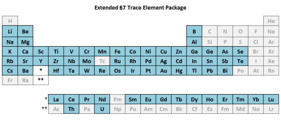 67-element-package1