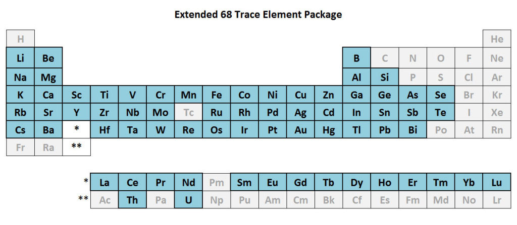 Element-Package